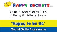2018 Survey Results for 'Happy to be Us' Programme